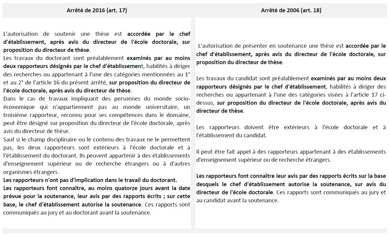 AutorisationSoutenance_Comparatif2006-2016