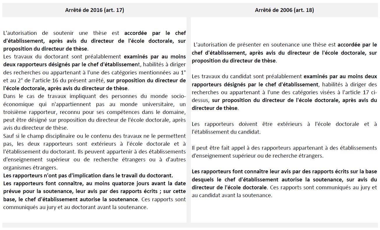 AutorisationSoutenance_Comparatif2006-2016